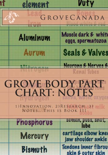9781492201793: Grove Body Part Chart: Notes: 1)Innovation, 2)Research, 3)Notes...This is Book III