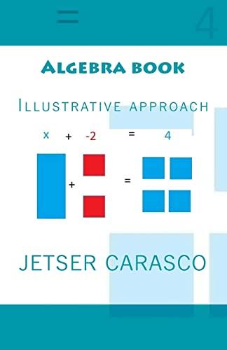 9781492710837: Algebra book