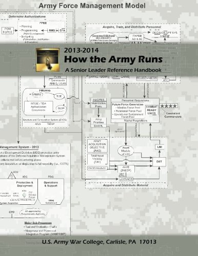9781492886426: How the Army Runs: A Senior Leader Reference Handbook, 2013-2014