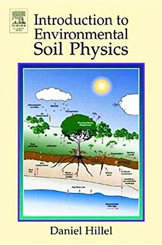 9781493300631: Introduction to Environmental Soil Physics