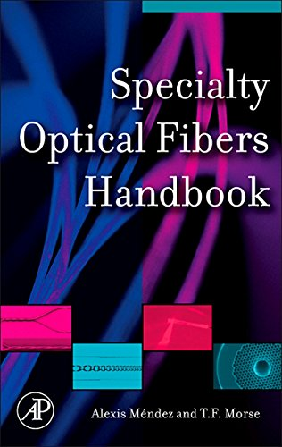 9781493300716: Specialty Optical Fibers Handbook