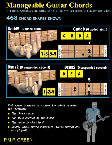Manageable Guitar Chords: Illustrated with black and white strings to show which strings to play ...