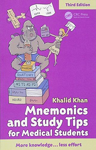 9781498739382: Mnemonics and Study Tips for Medical Students, Third Edition