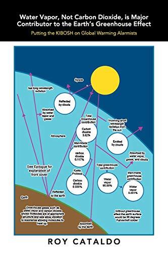 Water Vapor, Not Carbon Dioxide, Is Major: Cataldo, Roy