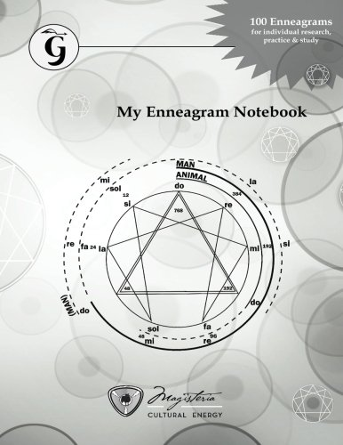 9781500338572: My Enneagram Notebook