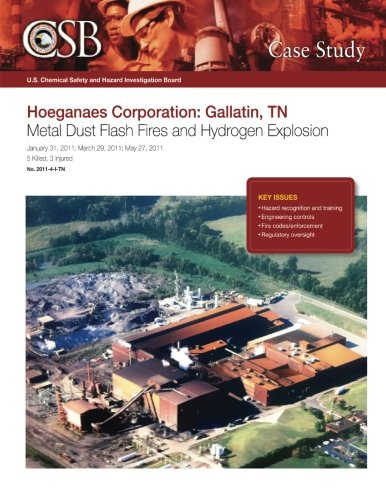 9781500482985: Hoeganaes Corporation: Gallatin, TN Metal Dust Flash Fires and Hydrogen Explosion