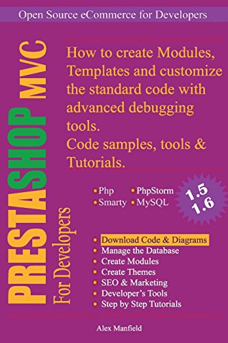 9781500639037: PrestaShop MVC For Developers (PrestaShop For Developers) (Volume 2)
