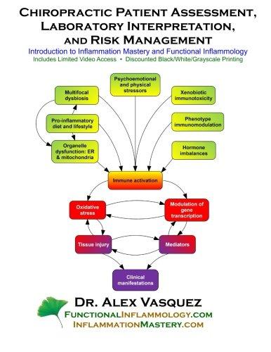 Chiropractic Patient Assessment, Laboratory Interpretation, and Risk: Vasquez, Alex