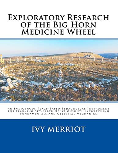 Exploratory Research of the Big Horn Medicine: Merriot, Ivy