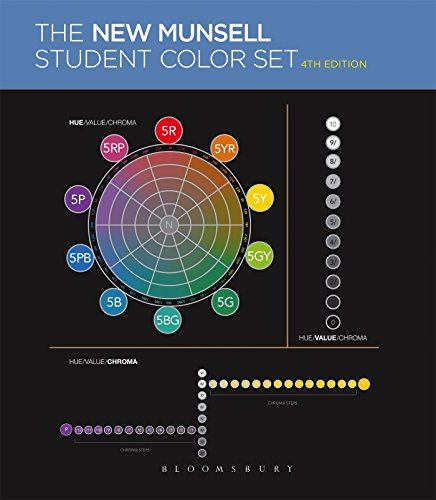 9781501305405: The New Munsell Student Color Set