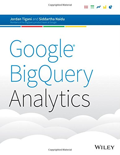 9781502703217: Google BigQuery Analytics