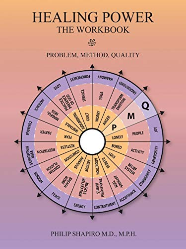 9781504968362: Healing Power: The Workbook: Pain-Method-Quality