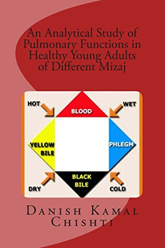 9781505987584: An Analytical Study of Pulmonary Functions in Healthy Adults of Different Mizaj