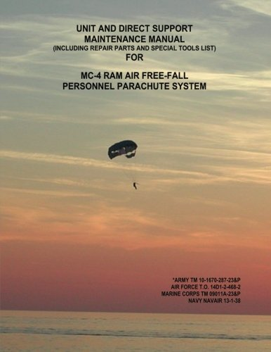 Unit and Direct Support Maintenance Manual (Including: Army, Department of