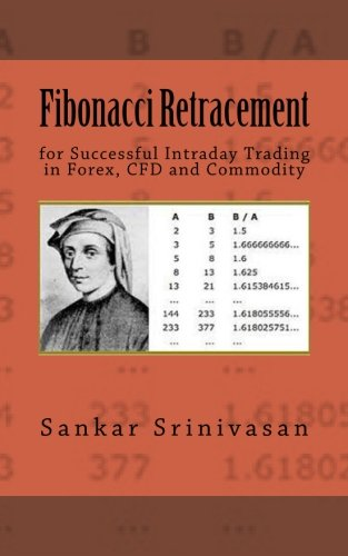 Fibonacci Retracement: Sankar Srinivasan
