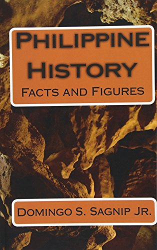 9781511562195: Philippine History: Facts and Figures