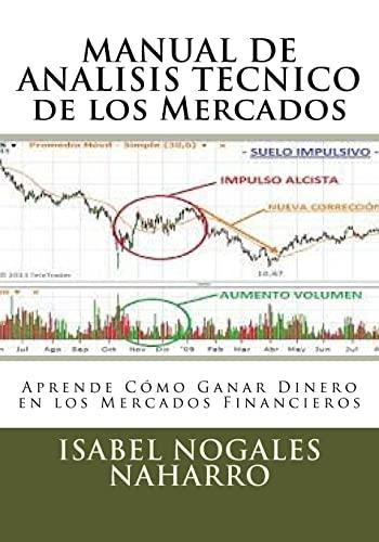 9781511971065: MANUAL DE ANALISIS TECNICO de los Mercados: Aprende Cómo Ganar Dinero en los Mercados Financieros (Spanish Edition)