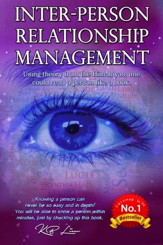 9781514394786: Inter-Person Relationship Management: Knowing a person can never be so easy and in-depth !