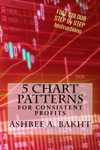 5 Chart Patterns: For Consistent Profits: Ashbee A. Bakht