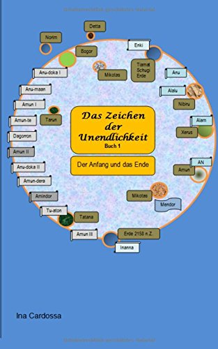 9781517715779: Das Zeichen der Unendlichkeit: Der Anfang und das Ende