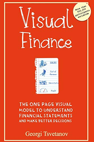 9781518647451: Visual Finance: The One Page Visual Model to Understand Financial Statements and Make Better Business Decisions