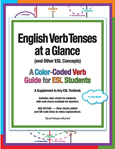 English Verb Tenses at a Glance: A Color-Coded Verb Guide for ESL Students