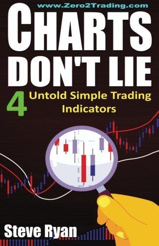 9781519242020: Charts Don't Lie: The 4 Untold Trading Indicators (How to Make Money in Stocks | Trading for A Living): Volume 1 (Simple Technical Analysis)