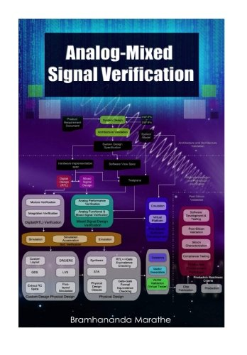 9781519265265: Analog-Mixed Signal Verification