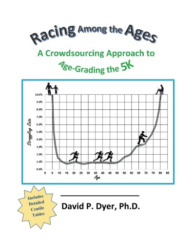9781519350428: Racing among the Ages: A Crowdsourcing Approach to Age-Grading the 5K