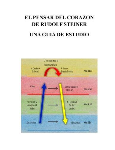 9781535112697: El Pensar Del Corazon De Rudolf Steiner: Una Guia De Estudio