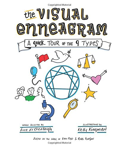 The Visual Enneagram: A Quick Tour of: Aine Ni Cheallaigh