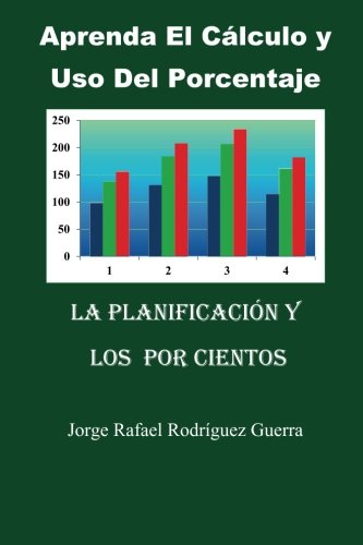 Aprenda El Calculo y USO del Porcentaje: Jorge Rafael Rodriguez