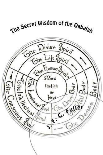 The Secret Wisdom of the Qabalah: J. F. C.