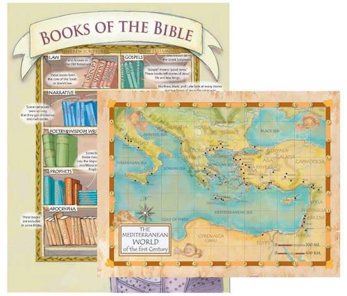 Bible and Mediterranean Poster Set (Laminated Teaching Poster): Payne-Krzyzanowski, Anna