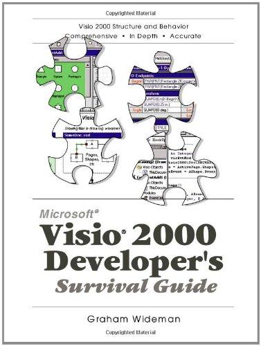 9781552124079: Visio 2000 Developer's Survival Guide