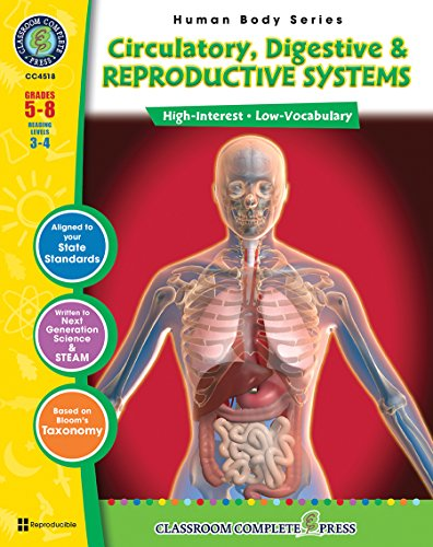 Circulatory, Digestive & Reproductive Systems (Human Body)