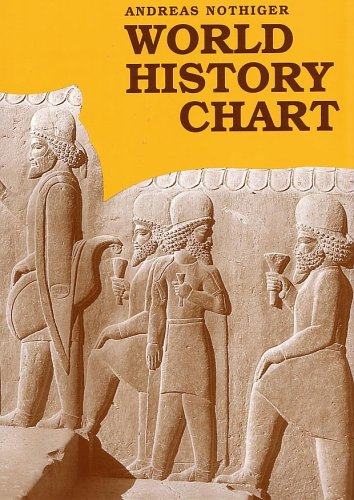 9781553410164: World History Chart & Book by Andreas Nothiger
