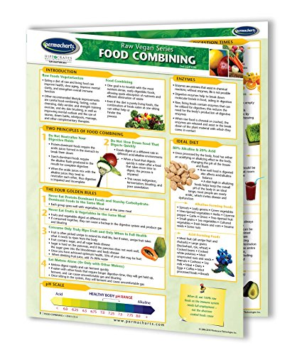 Food Combining - RAW FOODS - Permacharts Quick Reference Guide: Permacharts
