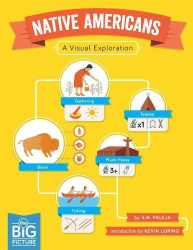 9781554514854: Native Americans: A Visual Exploration (The Big Picture)