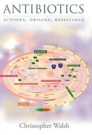 9781555812546: Antibiotics: Actions, Origins, Resistance