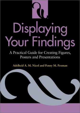 Displaying Your Findings: A Practical Guide for: Adelheid A. M.