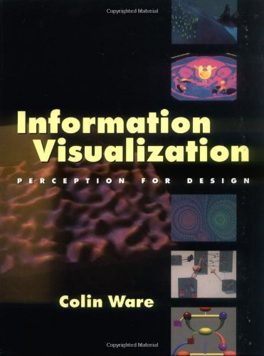 Information Visualization : Optimizing Design for Human: Colin Ware
