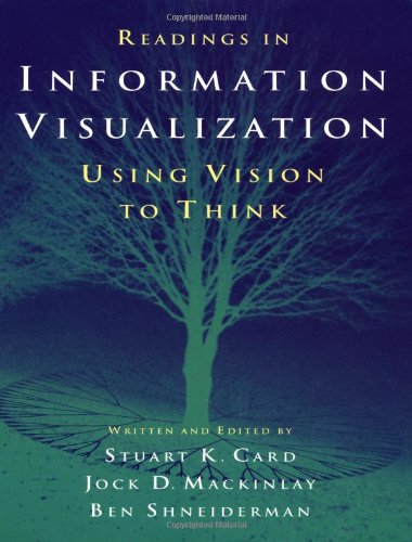 9781558605336: Readings in Information Visualization: Using Vision to Think (Interactive Technologies)