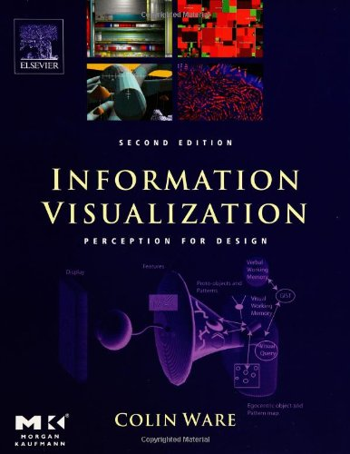 Information Visualization, Second Edition: Perception for Design: Ware, Colin