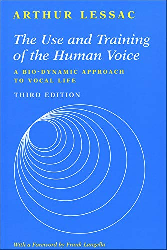 The Use and Training of the Human