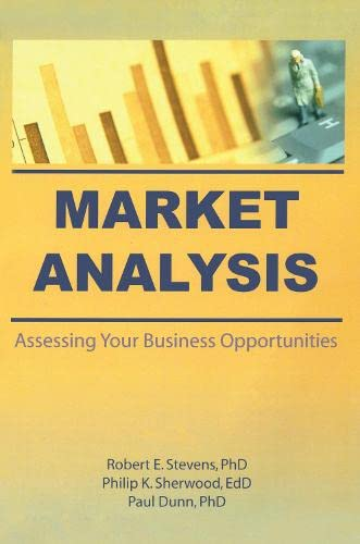 9781560242680: Market Analysis: Assessing Your Business Opportunities: Assessing Business Opportunities (Haworth Marketing Resources : Innovations in Practice and Professional Services Series)