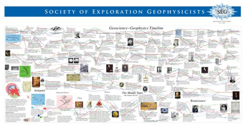 9781560801405: Geoscience/Geophysics Timeline