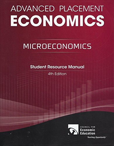 advanced placement microeconomics Advanced placement microeconomics [economics] is a method rather than a doctrine, an apparatus of the mind, a technique of thinking which helps its possessor to draw correct conclusions.