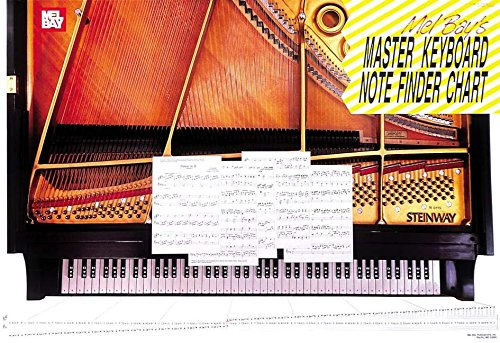 Keyboard Master Note Finder Wall Chart: William Bay