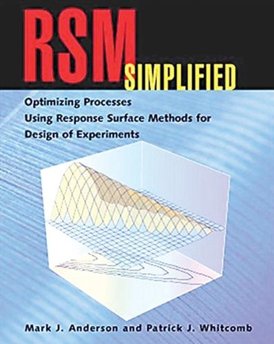 9781563272974: RSM Simplified: Optimizing Processes Using Response Surface Methods for Design of Experiments